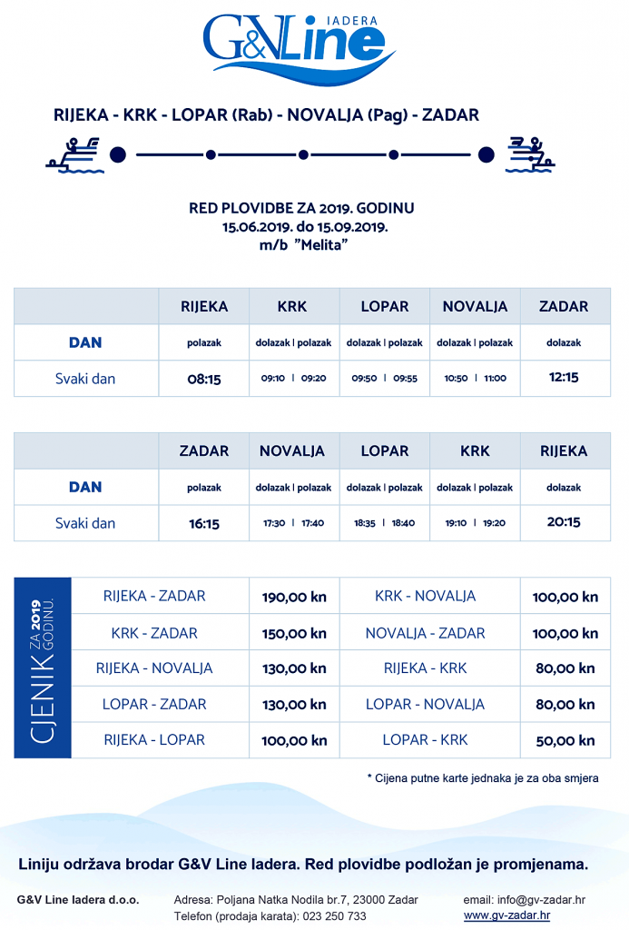 Schedules and Prices Rijeka - Zadar fast catamaran ferry